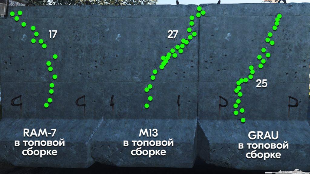 карта отдачи m13
