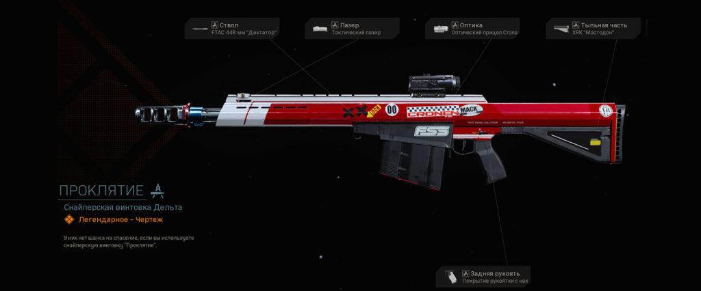 Лучшая снайперская винтовка rytec amr